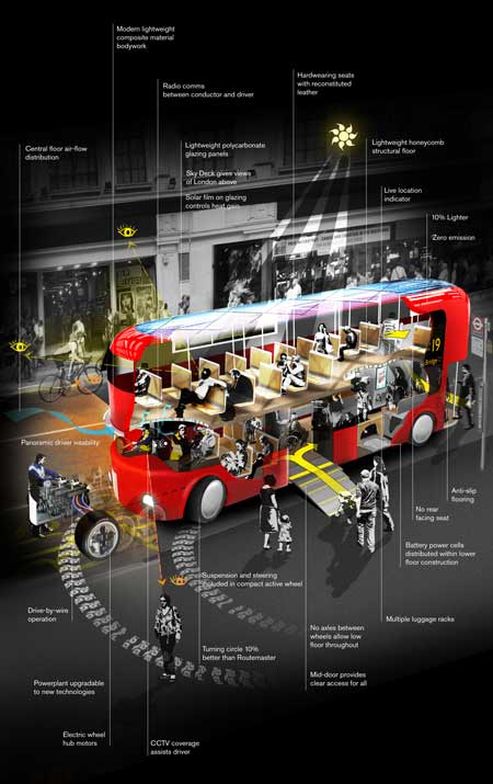 a-new-bus-for-london-by-aston-martin-and-foster-partners-51761_fp336715_indesign