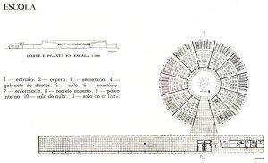 Projeto da escola Fonte: Rev. Arquitetura e Engenharia
